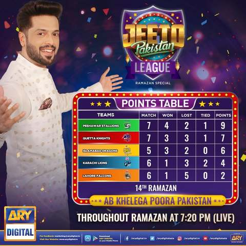 Jeeto Pakistan League Is All The Rage